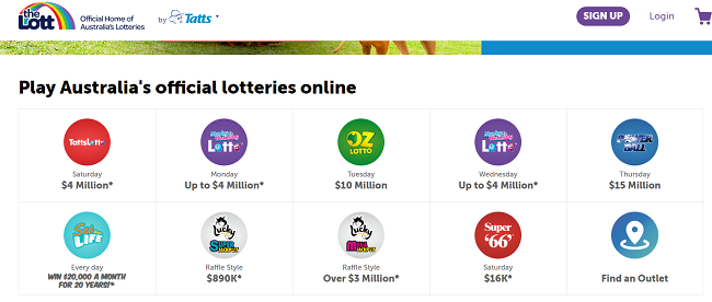 Powerball South Australia